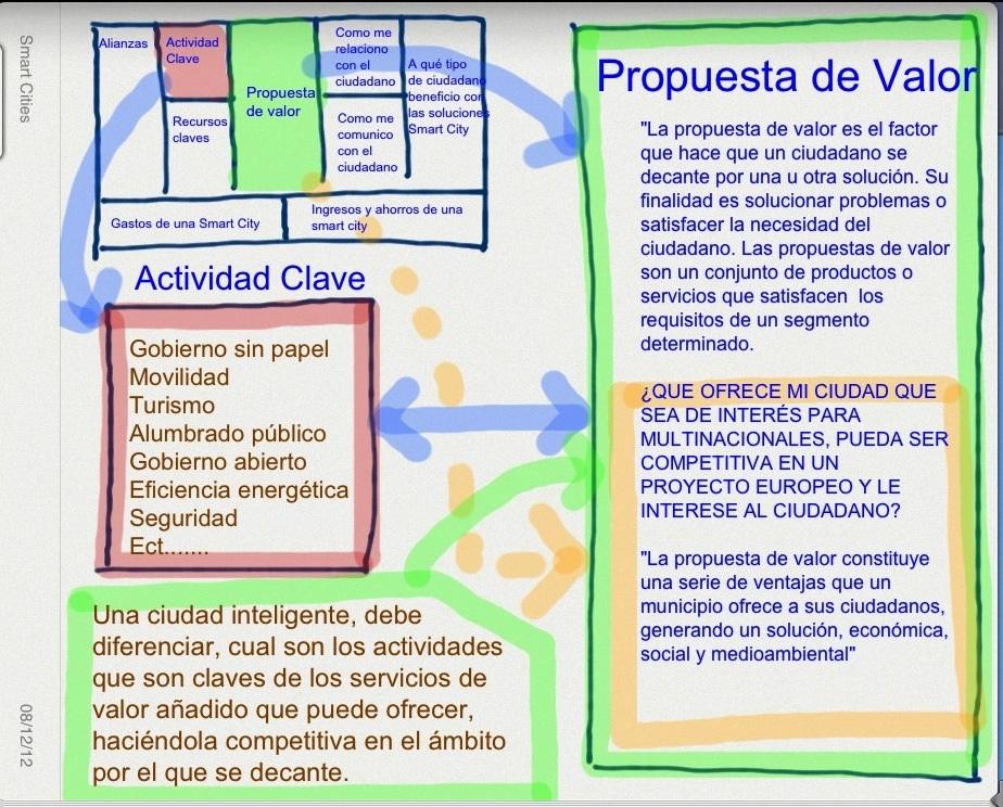 PROPUESTA DE VALOR PARA EL CUDADANO