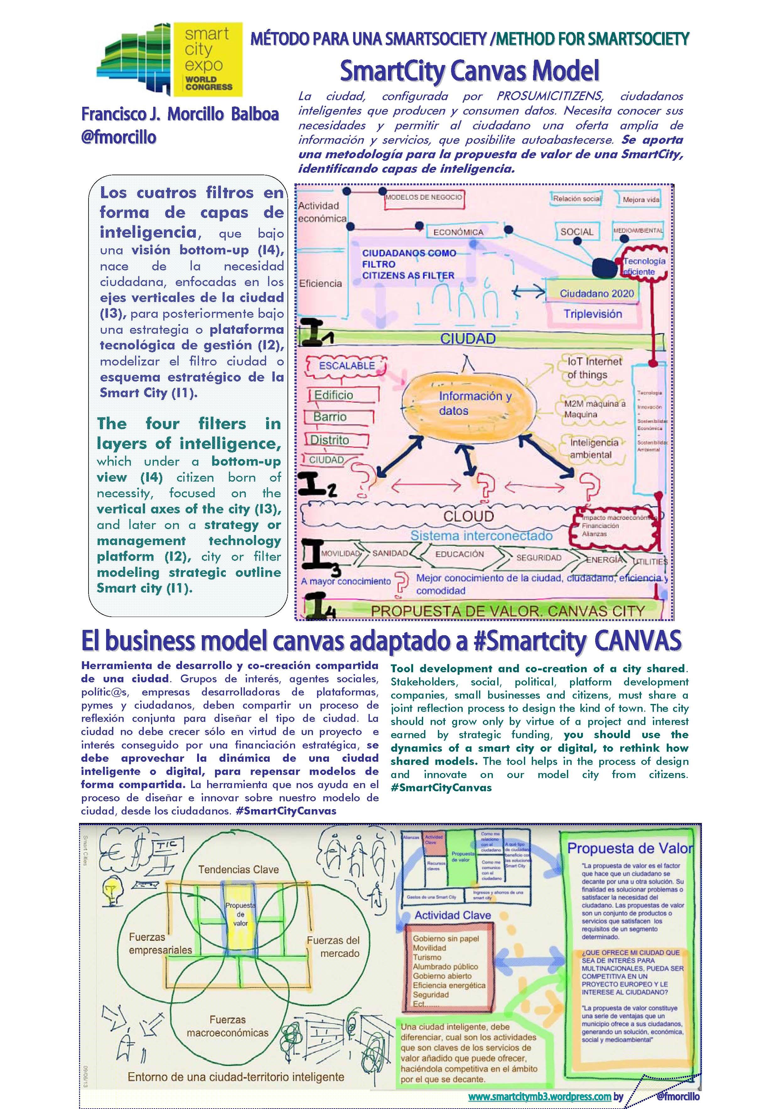 Poster SmartCityCanvas Models