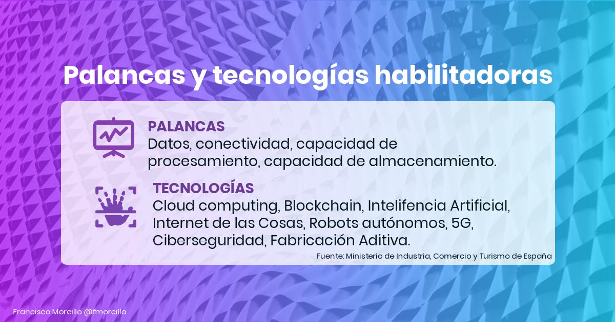 Palancas_Tecnologias_Habilitadoras